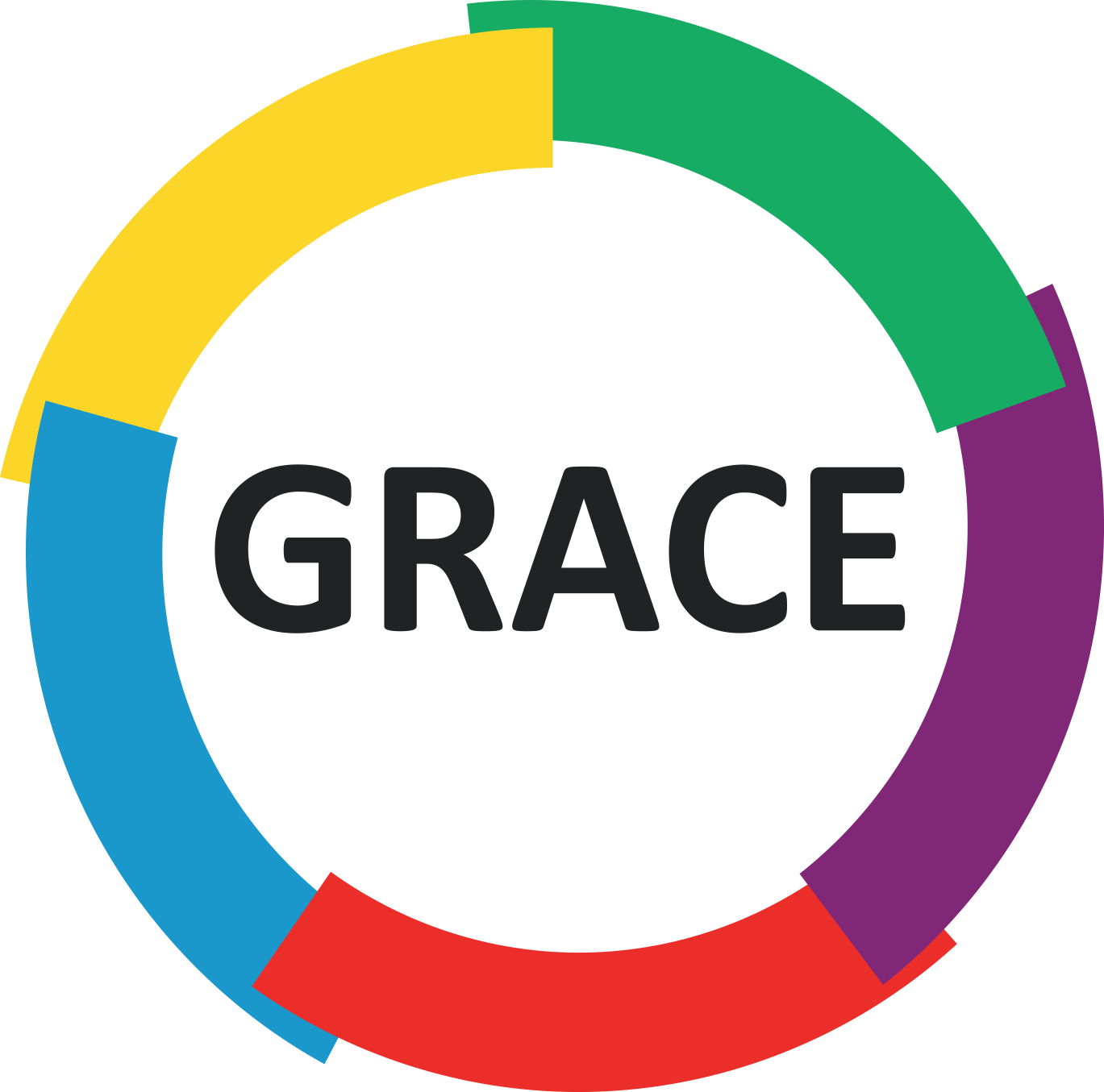 GRACE aide les praticiens à implémenter la réhabilitation améliorée en chirurgie